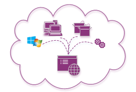 SOE Portal - Design and Build your Windows® SOE image in the cloud